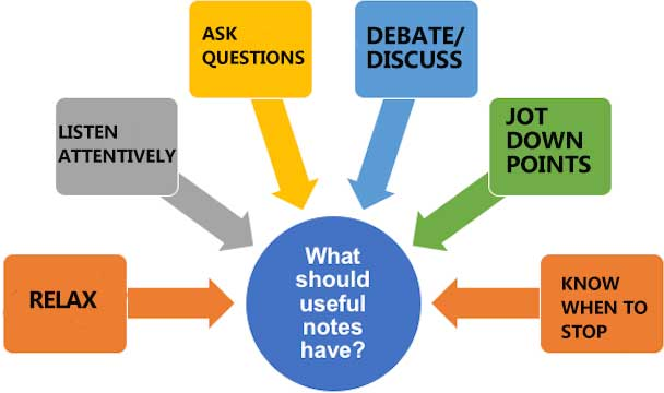 10 Practical Tips to Start a Conversation in Seminar